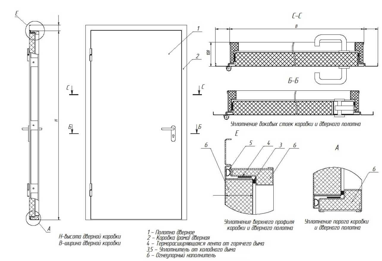 Как сделать входные металлические двери своими руками чертежи 1